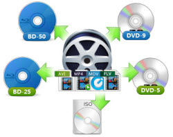 Create DVDs, BDs, ISO image easily from any formats of videos