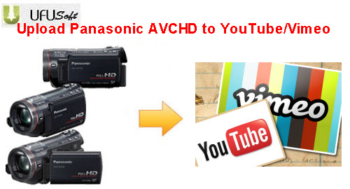 panasonic 700 series MTS YouTube Vimeo
