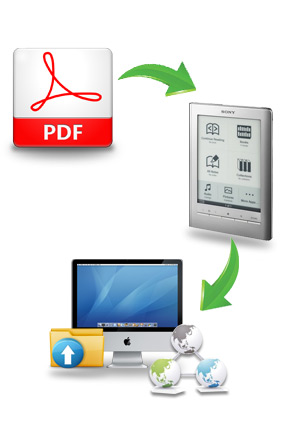 ufusoft pdf to flash converter for macmac pdf to flip